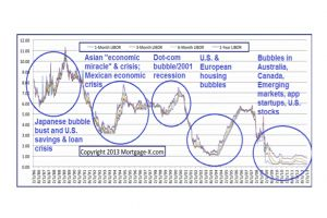 the real libor scandal - 6 years of zirp - will cause a terrifying crisis