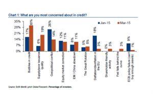 debt, glorious debt, deluge of debt... and negative yields