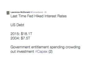 last time the fed raised interest rates - the most effective qe of all qes