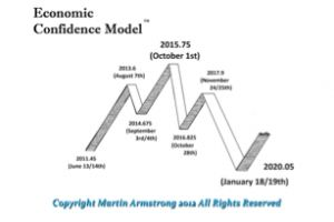 the new age of economic totalitarianism and the london meeting to end currency