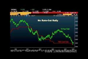 australia cuts interest rate to record low 2 percent