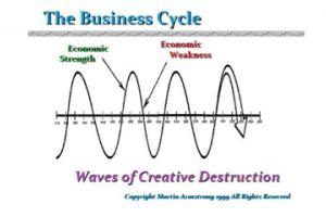 understanding a new world order in economics is possible