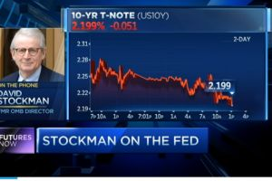 stocks and bonds are about to crash - david stockman