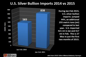 something big is about to happen to silver