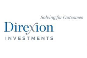 direxion asset management closing 3x leveraged gold etf