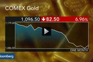 gold tumble 'looks way too extreme'