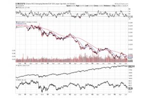fed stimulus �canaries� about to croak?