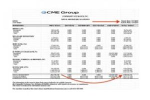 comex leverage widens to record