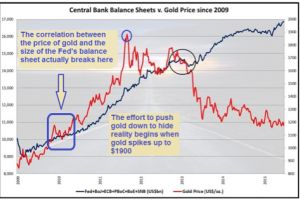 gold manipulation - it�s much bigger than you think