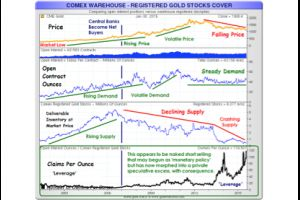 the gross mispricing in the gold market risks the global financial system - a fraud too far