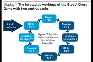 the never-ending qe in one easy flowchart