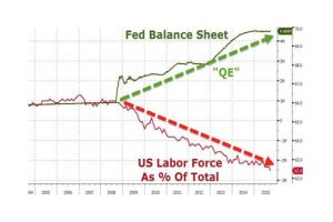 according to bernanke, this was the