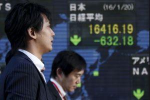global markets getting slammed