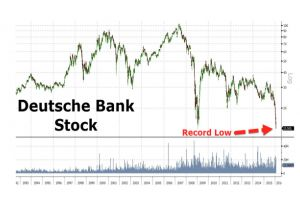 deutsche bank stock crashes to record low